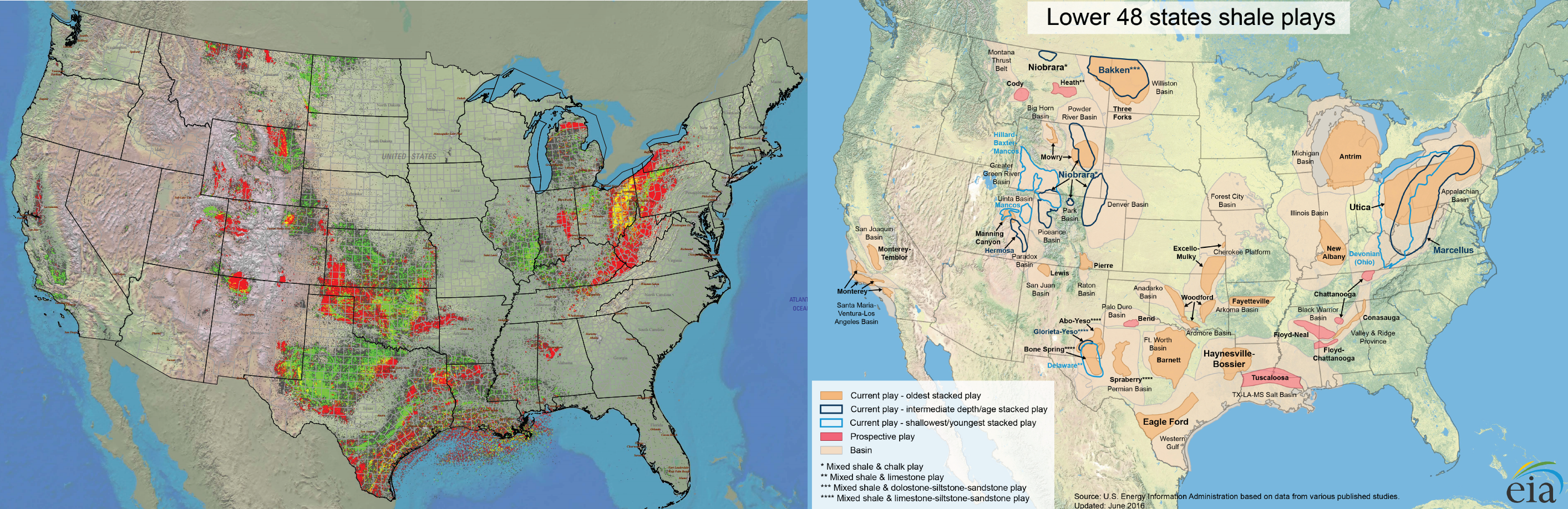 Left: Areas of historical oil, gas, or mixed production in the contiguous United States as of 2005 (immediately prior to the shale boom). Right: Current and prospective shales for oil/gas production, overlain on major sedimentary basins, as of 2016.