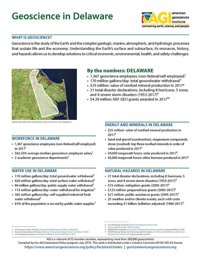 Geoscience in Your State: Delaware | American Geosciences