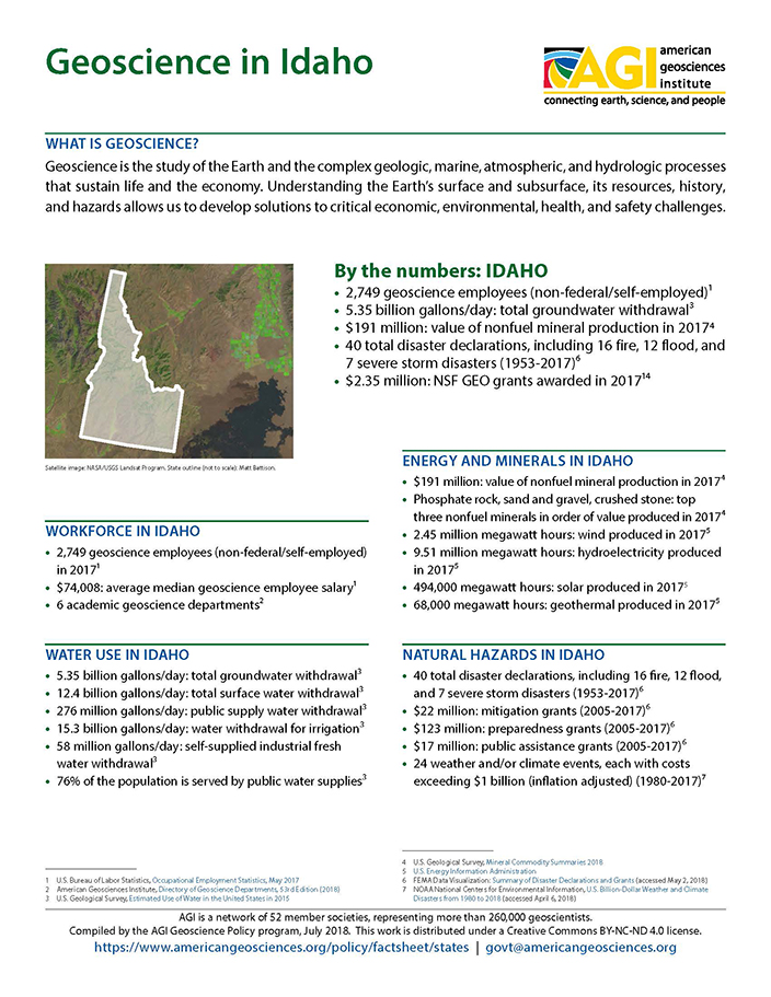 Geoscience in Idaho | American Geosciences Institute