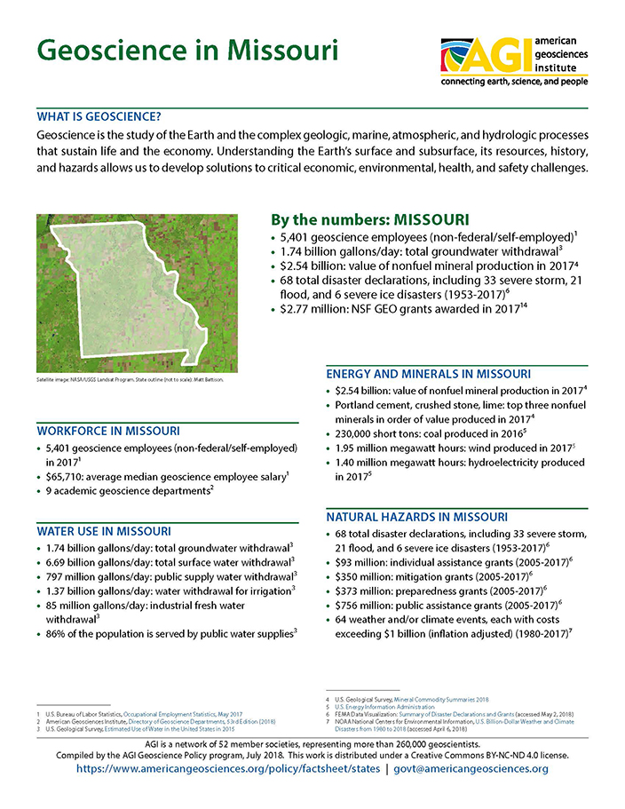 Cover of Geoscience Policy State Factsheet. Image credit: AGI