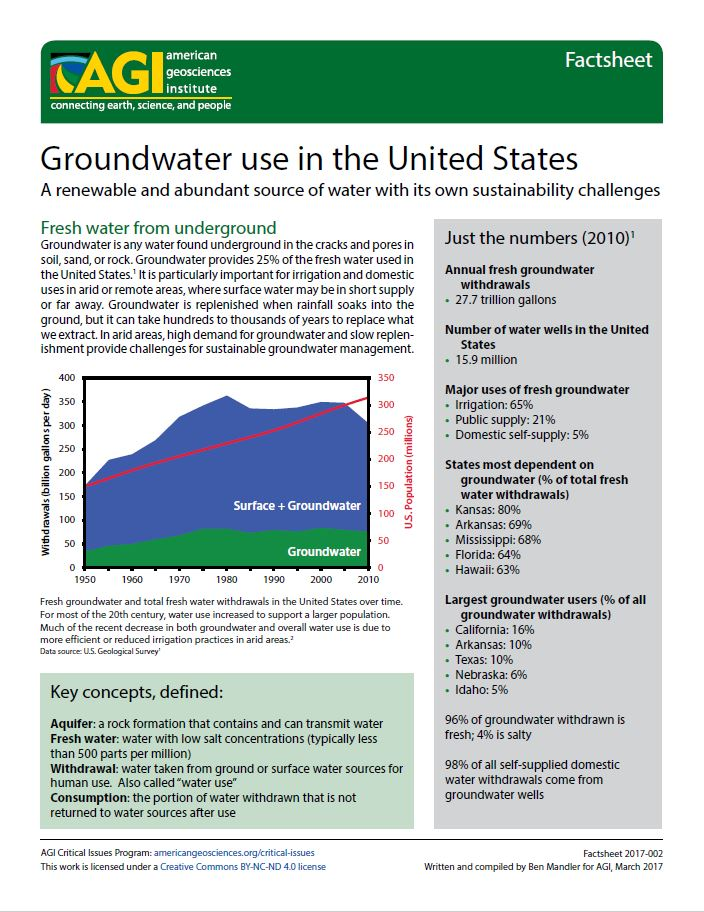 CI_Factsheet_2017_2_groundwater_170309_thumb.JPG