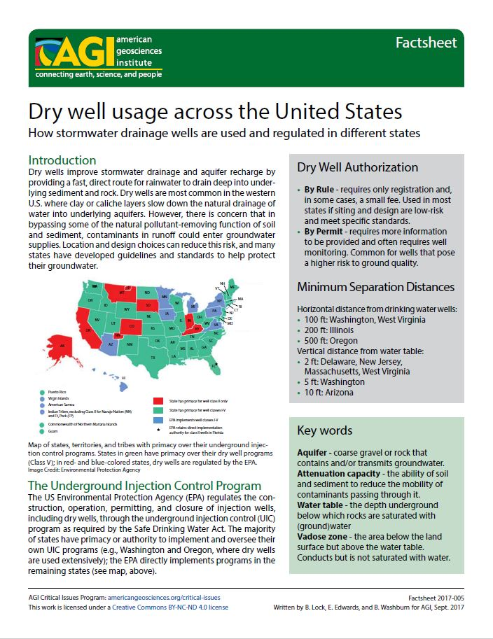 Dry well usage across the United States | American