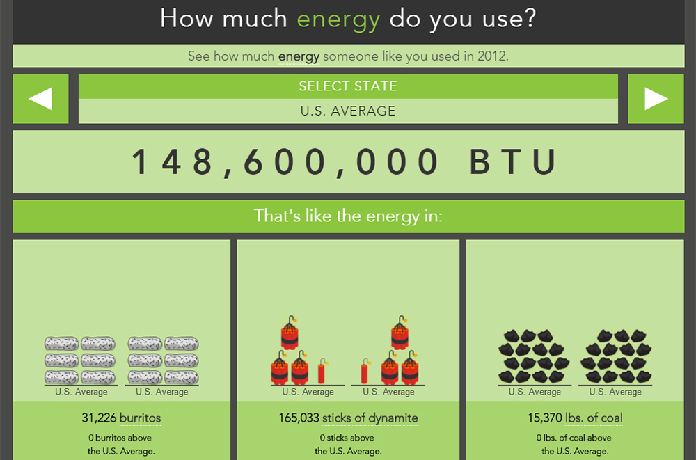 Visualization Of Average Per Person Energy Use For Each State American Geosciences Insute