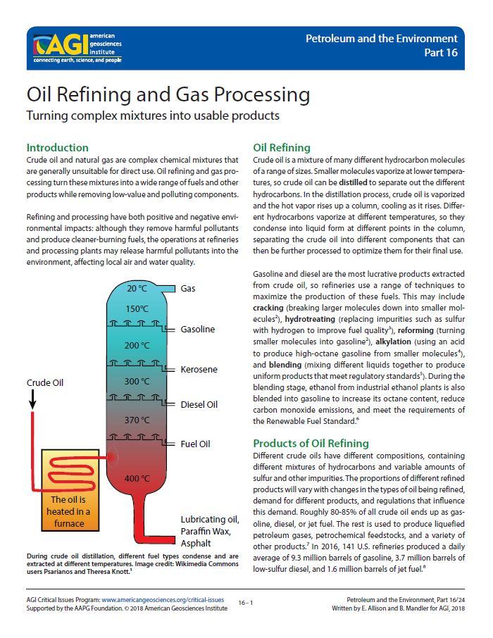 Oil Refining And Gas Processing American Geosciences Institute