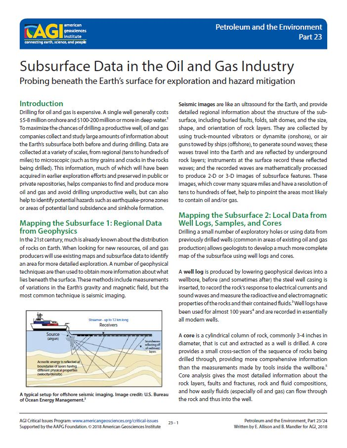 Subsurface Data in the Oil and Gas Industry | American