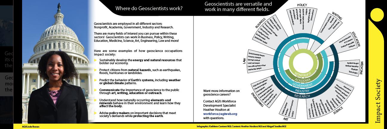 geoscience careers brochure