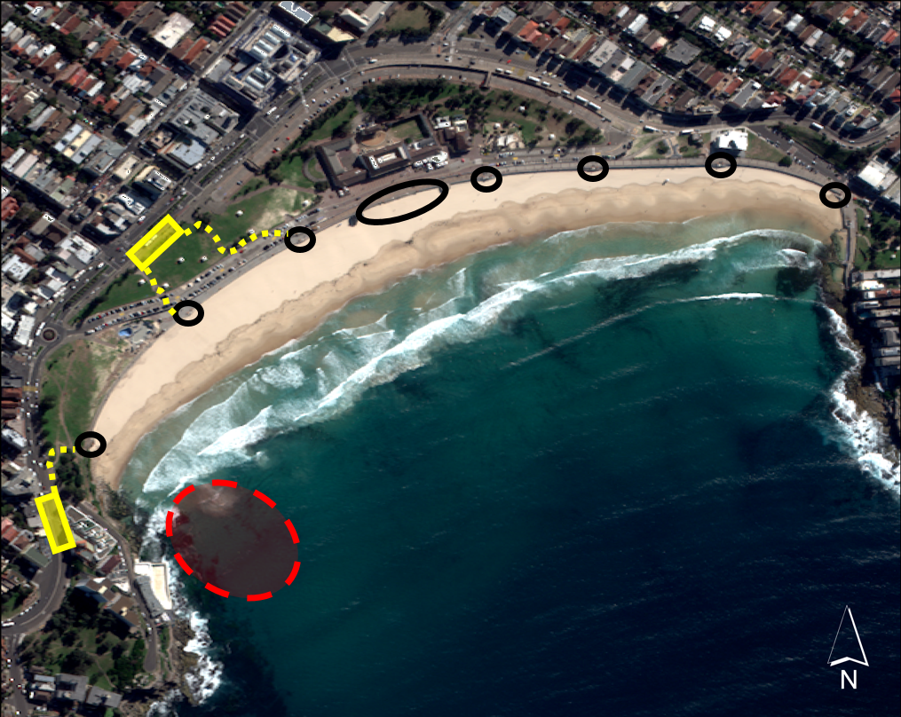 Bondi Beach, Sydney, Australia. Headlands on either side of the beach affect incoming waves, generating a regular rip on the southern end of the beach.