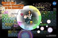 Cosmic Elements poster