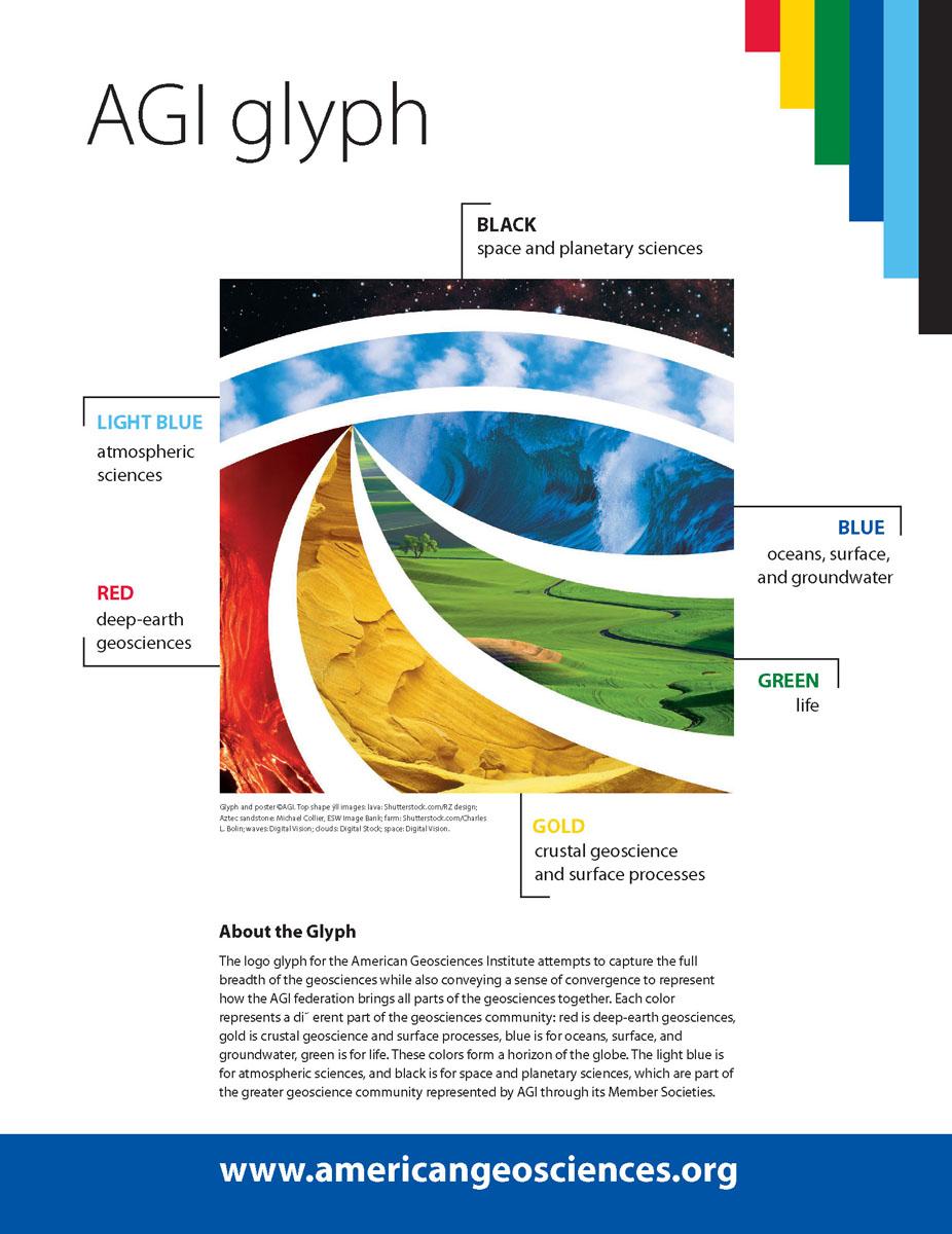 AGI glyph diagram