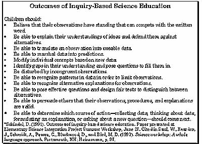 Inquiry Based Outcomes chart