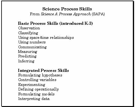 Scientific Process Skills chart
