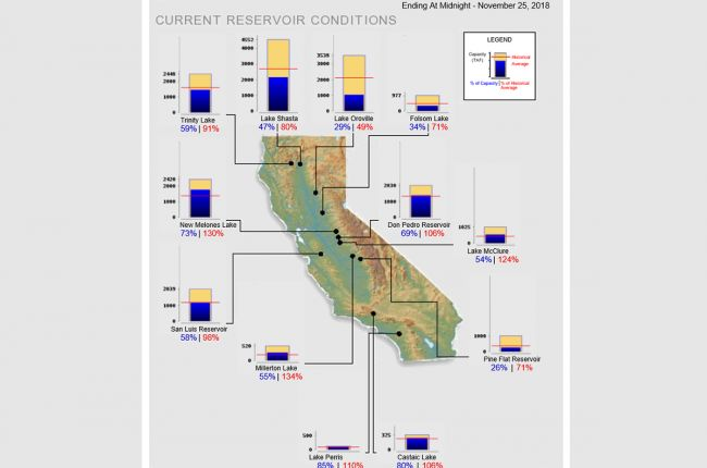 Interactive Map Of Water Levels For Major Reservoirs In California