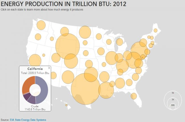 Screenshot of the state energy production visualization