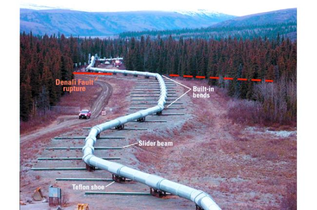 Fig. 3. View of part of the Trans-Alaska Pipeline at the Denali Fault showing major design features. Fault movement and intense ground shaking were accommodated by zigzagging the pipeline and leaving it free to slide. Credit: M. Metz, Anchorage