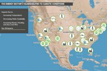 Screenshot of the interactive map of the energy sector's vulnerabilities to climatic conditions