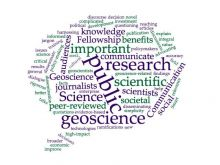 GSA Science Communication Word Cloud. Image Credit: GSA