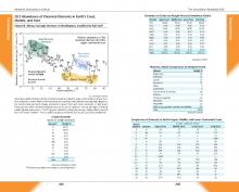 AGI - The Geoscience Handbook 2016 - Geochemistry Sample Pages