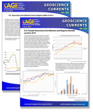 Snapshots of Geoscience Currents #109 and #110