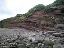 A view of stratigraphy in England