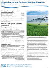 Front of the NGWA Fact Sheet on Groundwater in Agribusiness