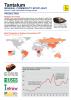 Tantalum Mineral Commodity Spotlight